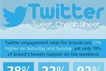 Twitter / Infographics for Twitter