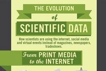 Science and Social Media / Links between scientific research and social media