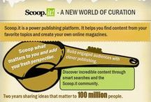 Curation / Curation or social bookmarking of information by social tools such as Scoop.it, Pinterest, Pearltrees...