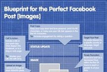 Google+ & Facebook