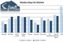 Crested Butte Real Estate Market / Crested Butte real estate market