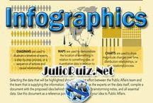 Infographics / Interesting Inforgraphics in English