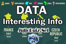 Articles / Data / Info / Interesting information, #inforgraphics, #articles.