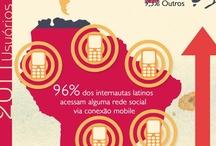 Mobile / Infográficos sobre o mundo Mobile - Marketing Móvel, QR Codes, mobilidade, Bluetooth, tecnologia móvel, tablets e outros conceitos e ferramentas Mobile. / by Nino Carvalho Consultoria e Capacitação