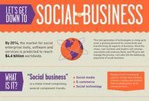 Marketing e Negócios / Características do Marketing desde 1700 até os dias atuais