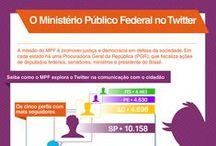 Publicações / Livros, artigos, ebooks e outras publicações que contam com a participação da equipe Nino Carvalho Consultoria e Capacitação em Marketing Digital.