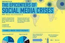 Gestão de Crises