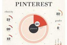 Zajímavé infografiky / Infographics