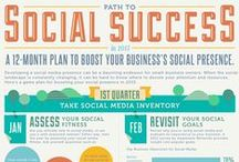 Social Media Marketing / Pick your favorite channels and let STU Enterprises do the work!