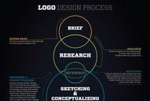 Logos - Building Blocks / Not Legos, Silly, but still very important to the foundation of your company.