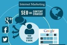 SEO and Today's Rankings / SEO, SEM, and Page Rankings - Oh MY!