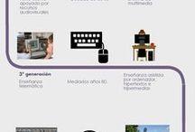 """Infografías sobre e-learning / Infografías realizada por los participantes del grupo F de la segunda edición 2015 del curso """"Tutores para la formación en red"""" del INTEF."""