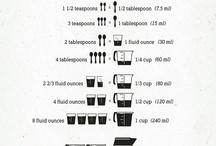 Recettes / Astuces de cuisine