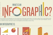 Infographic / by Ritter Willy Putra