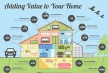 Home & Property Improvement Advice