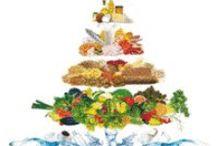 Food & Vision