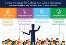 Education Infographics / Infographics on all things education.