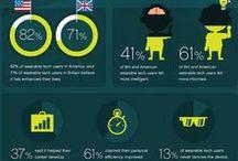 Graphics: Infographics