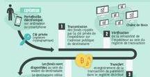 Procédures & étapes / Comment visualiser le déroulement d'une procédure juridique ?