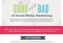 Social Media (Marketing)
