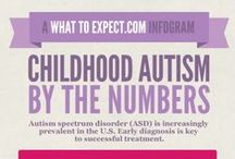 Learn Autism Facts / Autism facts.