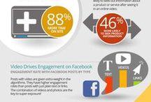 Infografikk / Infographic / Inspirerende og lærerik infografikk. Inspiring and educational infographic.