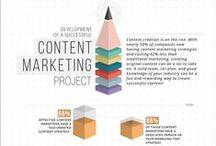 Innholdsmarkedsføring / Content marketing