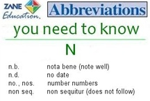 Abbreviations You Should Know