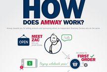 Мой бизнес с Amway