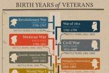 Genealogy Charts / Because you can never have enough visual aids