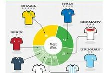 Football infographics / infographics about football (soccer)