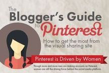 Infographics / Sharing Social Media best practice, tips and stuff we like