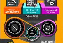 Infografiken / Gut gemachte Infografiken vermitteln schnell und anschaulich oft komplizierte oder unübersichtliche Inhalte.