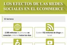 E-commerce / En este tablero recogemos infografías y artículos sobre e-commerce.