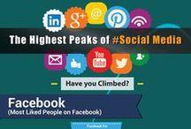 Social Media / All things social media related.