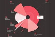 → Infographics ← / Infographic, Infographics
