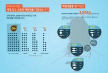 인포그래픽 / 해양수산부가 다양한 해양수산 정책을 이해하기 쉽게 인포그래픽으로 전달해드립니다.