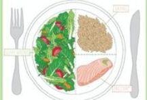 Healthy Food Planning
