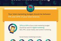 Social Media Marketing Tidbits / Thinkspo. POV: DND