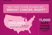 Breast Cancer Awareness Month / Remember: Always talk to your doctor to address health concerns. *Pins do not equal endorsement.