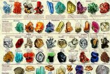 Gemstone / Aneka Batu Mineral di seluruh dunia
