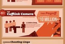Infographic coolness