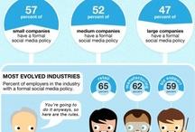 Social Media and Marketing