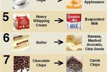 Eating Sugar Free / Healthy eating sugar free vegetables fresh foods Processed free foods