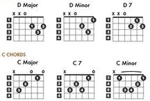 music guitar chords & lessons