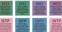 Personality Types / Learn more about various personality types and traits to better understand yourself and those you interact with. Enhance all your relationships with this knowledge!