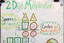 Math - Anchor Charts / Ideas, strategies, classroom decor, and posters to make concepts easier for students!