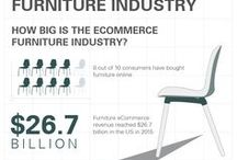 eCommerce furniture industry trends and statistics