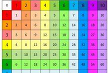 Math activities / Maths contents
