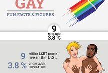 Gay Infographics